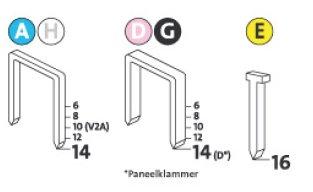 Lambéria kapcsok használata