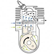 Stihl 2-mix benzinmotoros láncfűrész technológia